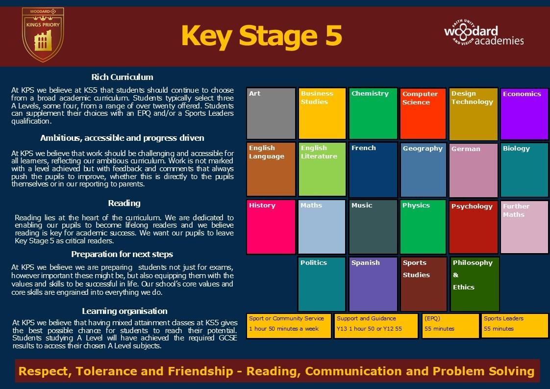 Curriculum map ks5