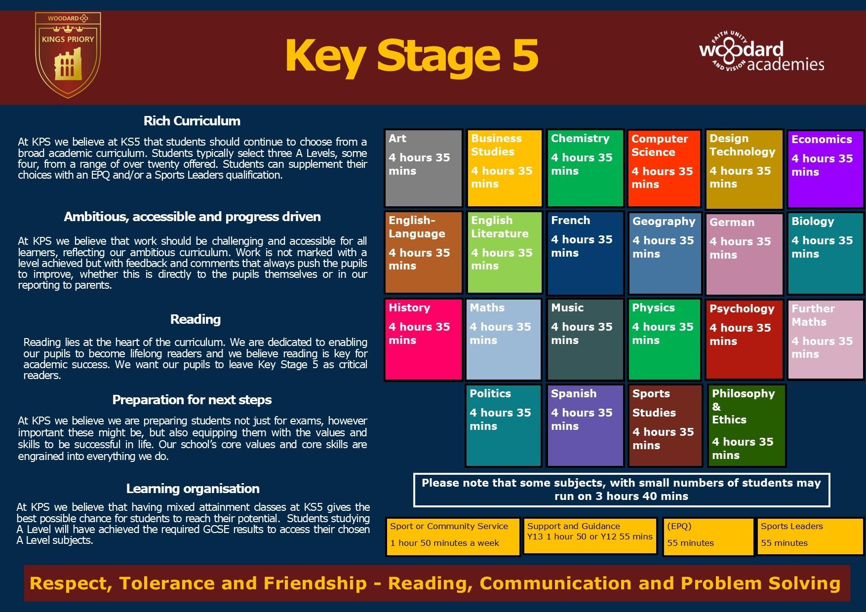 Curriculum map ks5 sept 2021 print version